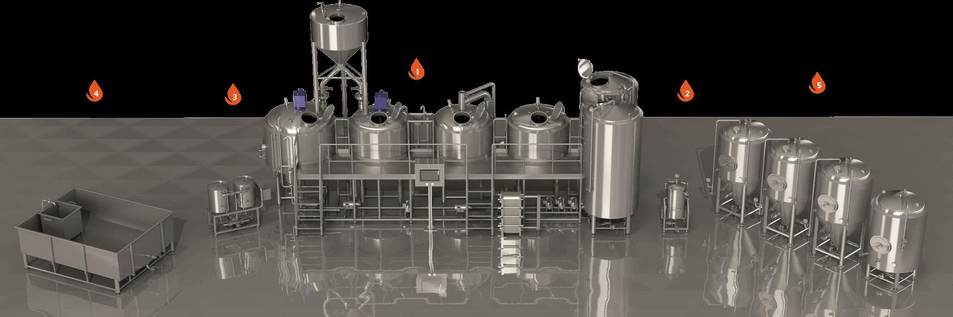 Custom Brewhouse Equipment Descriptions